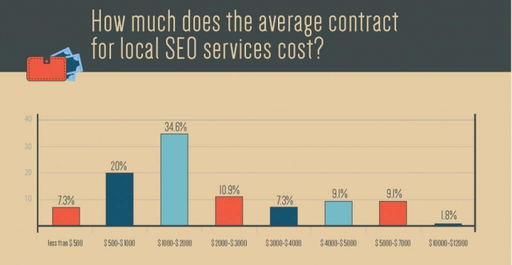costs-per-contract-1024x530.jpg