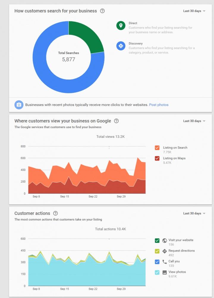 GMB Analytics.jpg