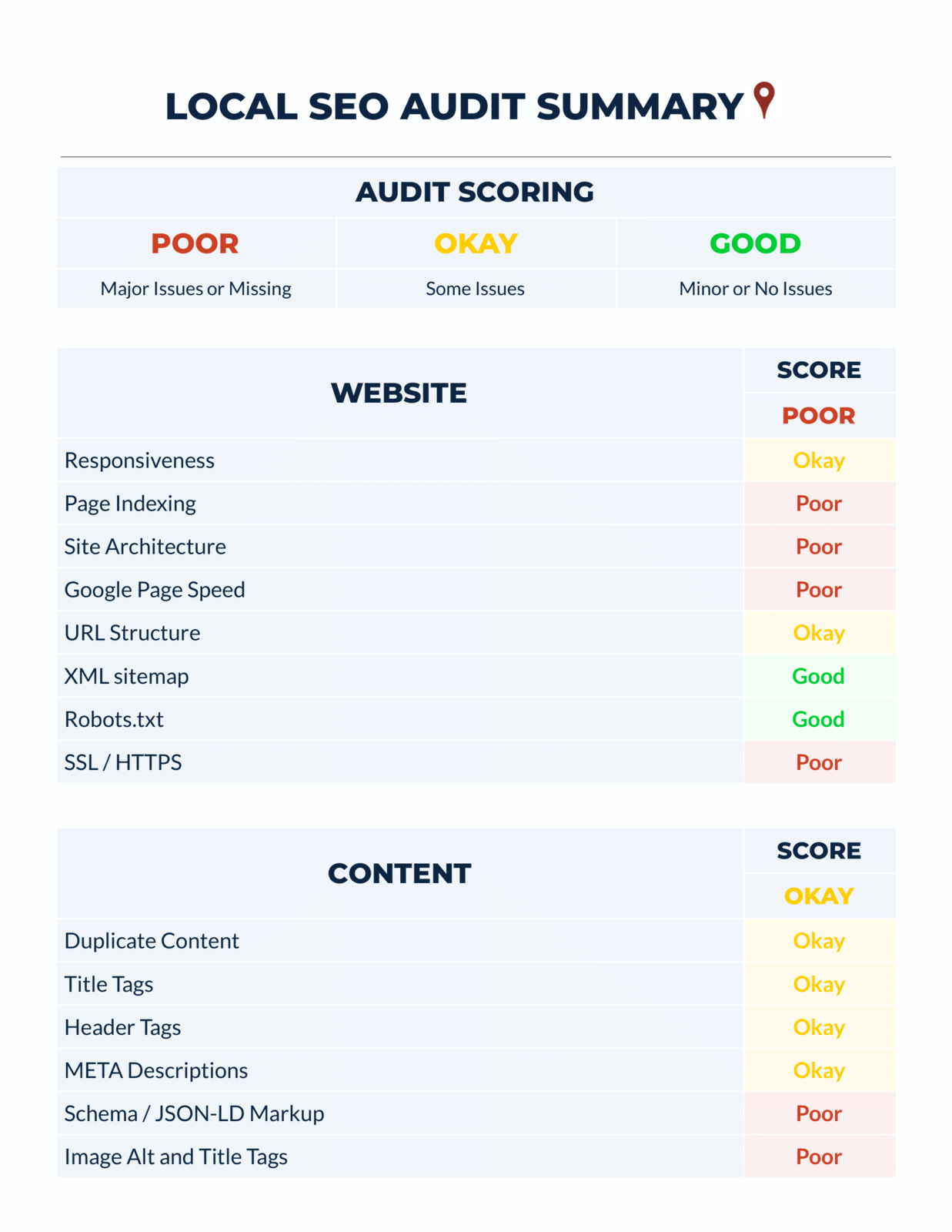LOCAL-SEO-AUDIT-SUMMARY.png
