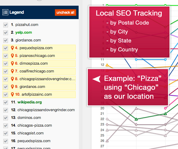 local-seo-pizza-chicago-map-tracking.jpg