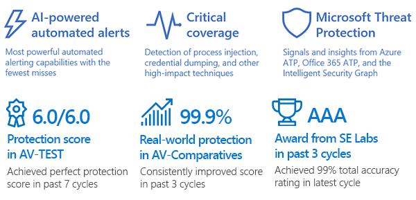 MITERE-Microsoft-Defender-ATP.png