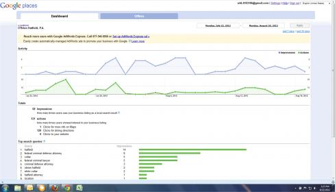 Name:  Local-SEO-Challenges.jpg Views: 1524 Size:  115.9 KB