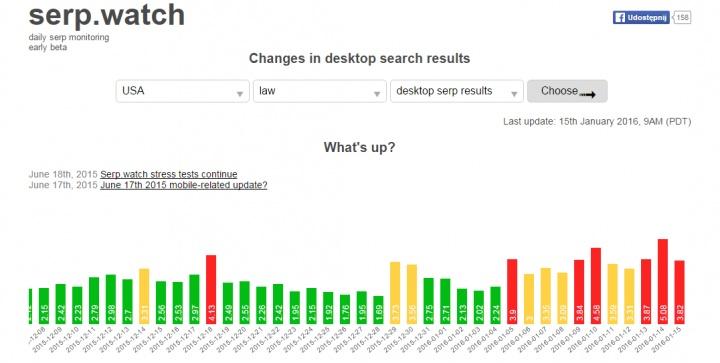 SERP monitoring tools   serp.watch.jpg