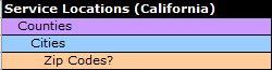 Subdirectory Locations Question.JPG