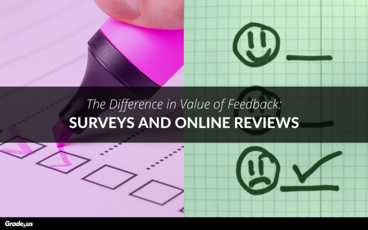 Surveys-Online-Reviews.jpg