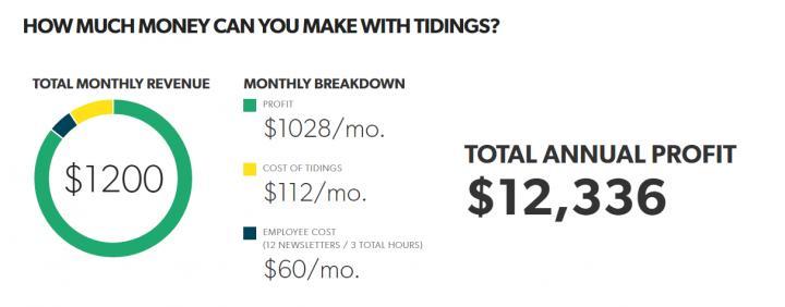 Tidings Money.jpg