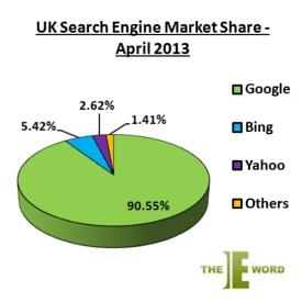 UK-Search_Engine_Market_April-2013.jpg