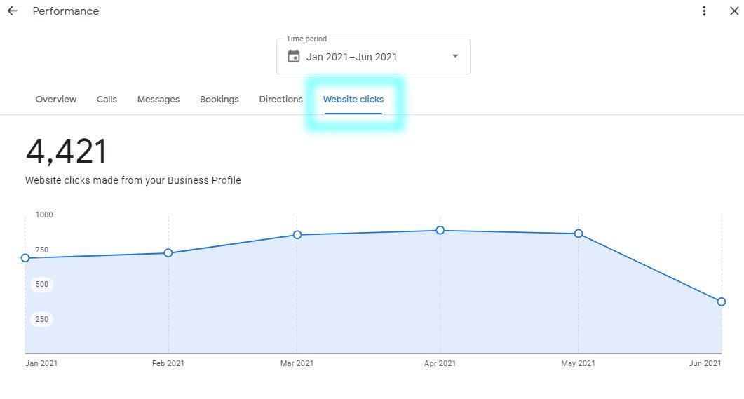 website clicks insights.jpg