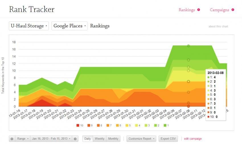 top-ten-rankings-chart.jpg