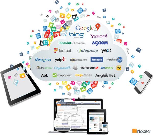 local-search-ecosystem.jpg