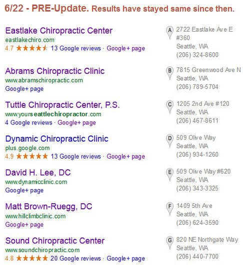 1824d1406258461-major-google-local-algo-update-google-pigeon-seattlechiro6.22.jpg