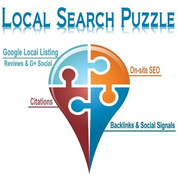 1537d1411507061t-local-search-puzzle-illustrated-localsearchpuzzle.jpg
