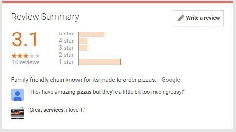 pizza hut review summary.JPG