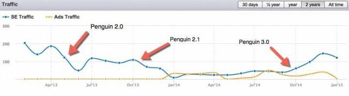 penguin-recovery-2.jpg