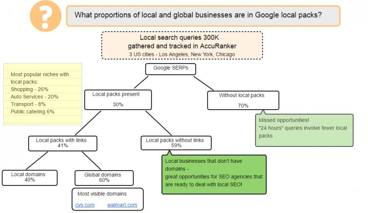 schema.local-SEO-research.jpg