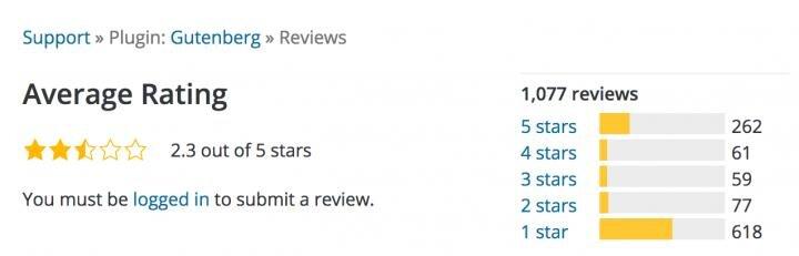 Gutenberg-reviews.jpg